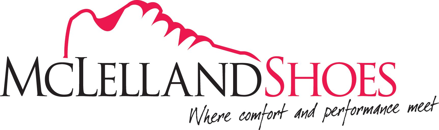 McLelland Shoes Gift Certificate Image